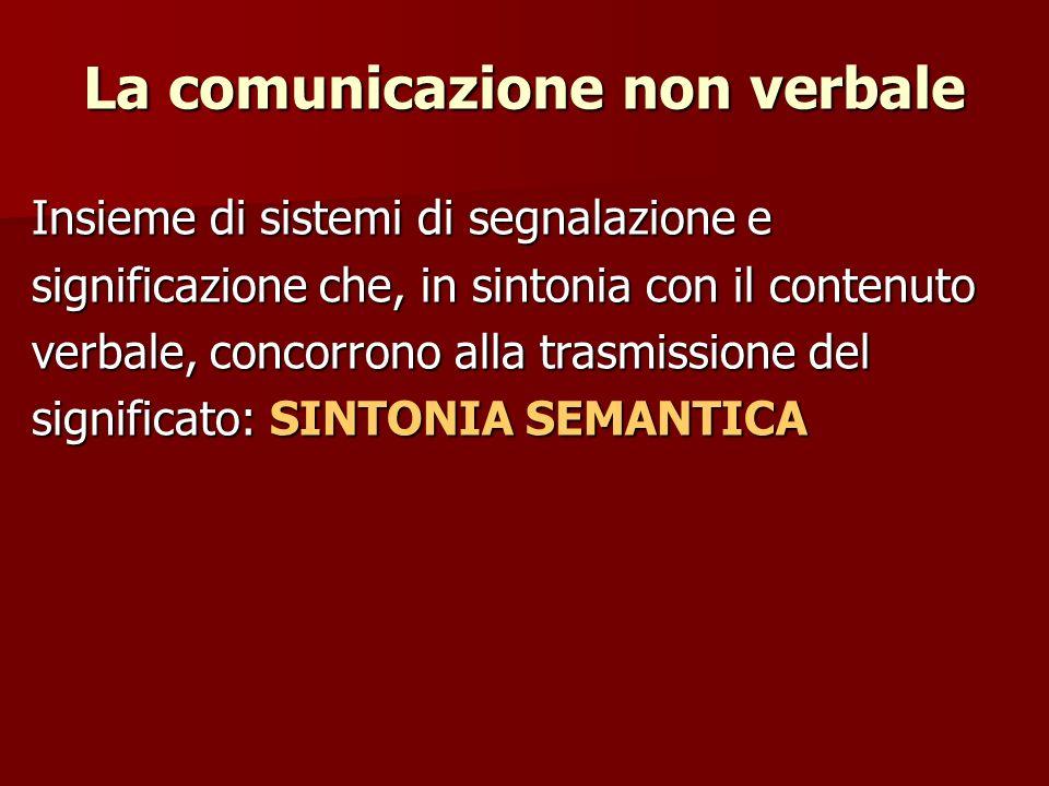 La comunicazione non verbale Insieme di sistemi di segnalazione e significazione che, in sintonia con il contenuto verbale, concorrono alla trasmissio