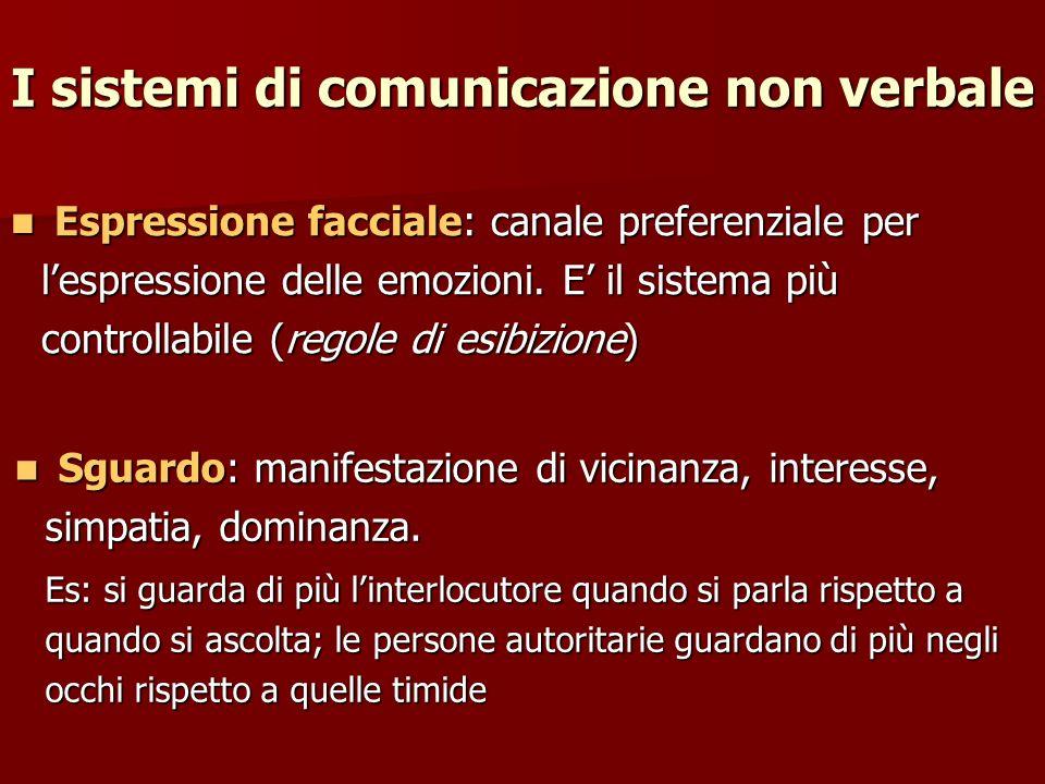 I sistemi di comunicazione non verbale Espressione facciale: canale preferenziale per lespressione delle emozioni. E il sistema più controllabile (reg