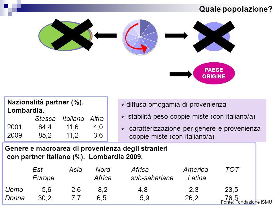 Quale popolazione? diffusa omogamia di provenienza stabilità peso coppie miste (con italiano/a) caratterizzazione per genere e provenienza coppie mist