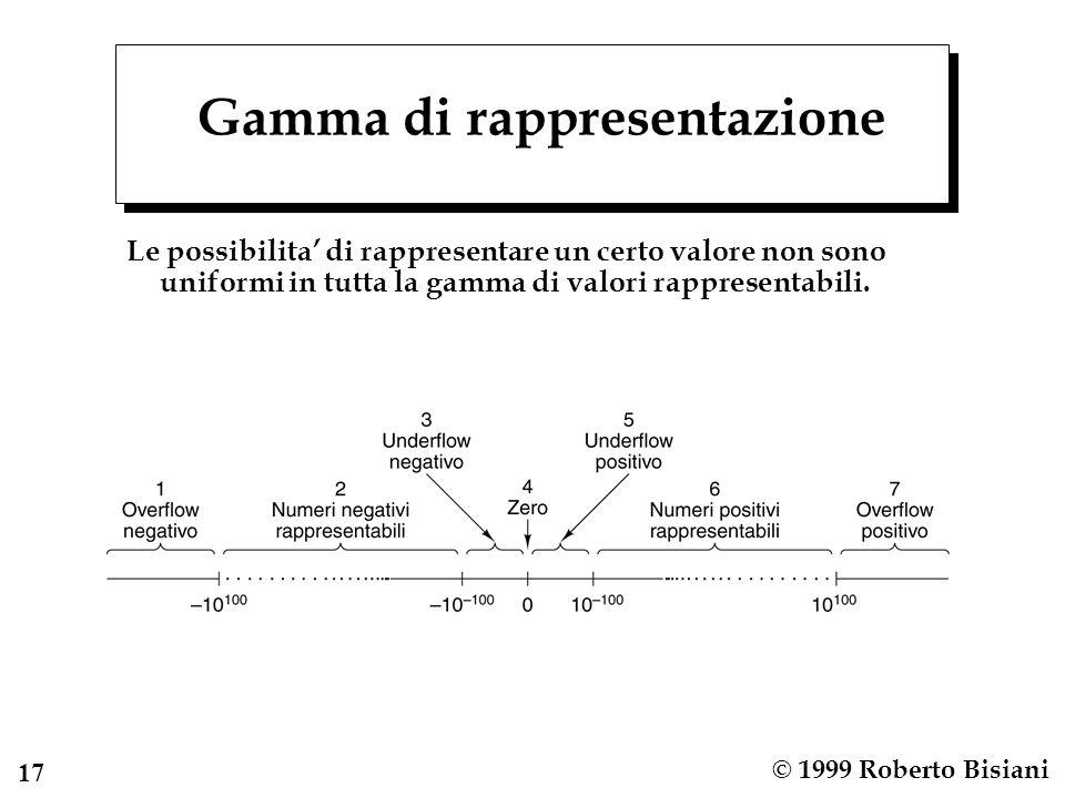 17 © 1999 Roberto Bisiani Gamma di rappresentazione Le possibilita di rappresentare un certo valore non sono uniformi in tutta la gamma di valori rappresentabili.