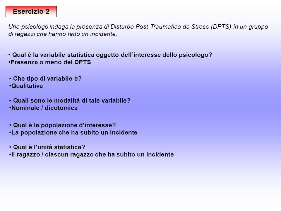 Esercizio 2 Uno psicologo indaga la presenza di Disturbo Post-Traumatico da Stress (DPTS) in un gruppo di ragazzi che hanno fatto un incidente.