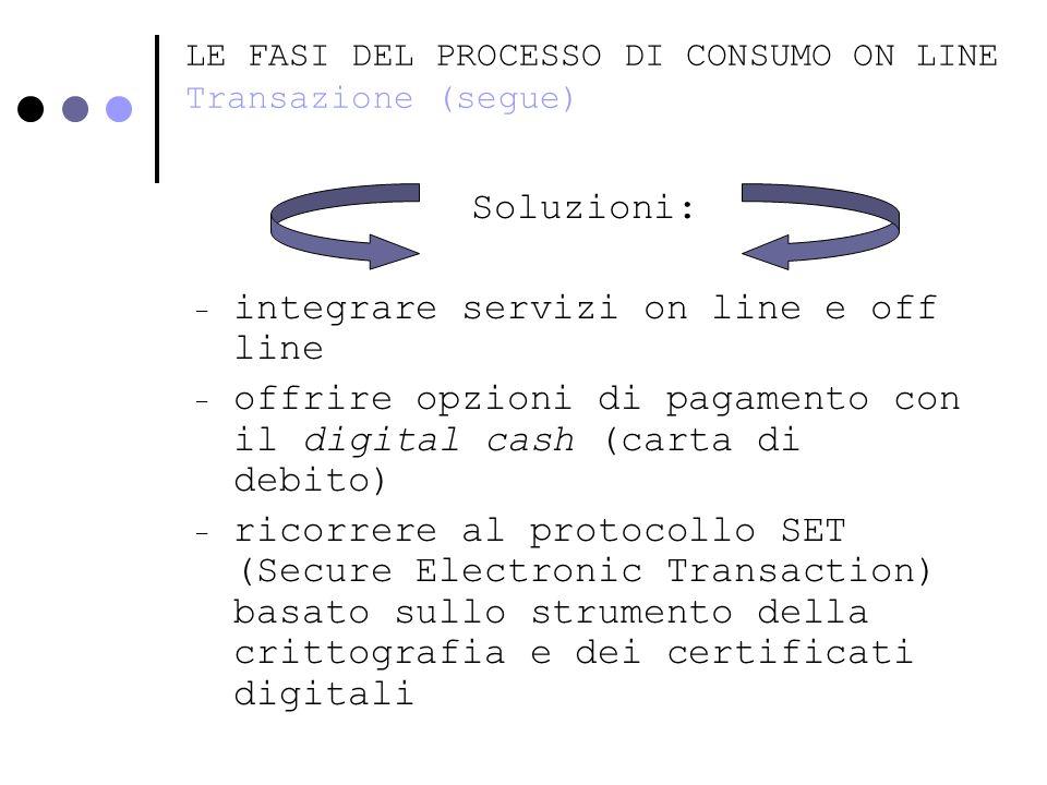 LE FASI DEL PROCESSO DI CONSUMO ON LINE Transazione (segue) Soluzioni: - integrare servizi on line e off line - offrire opzioni di pagamento con il di