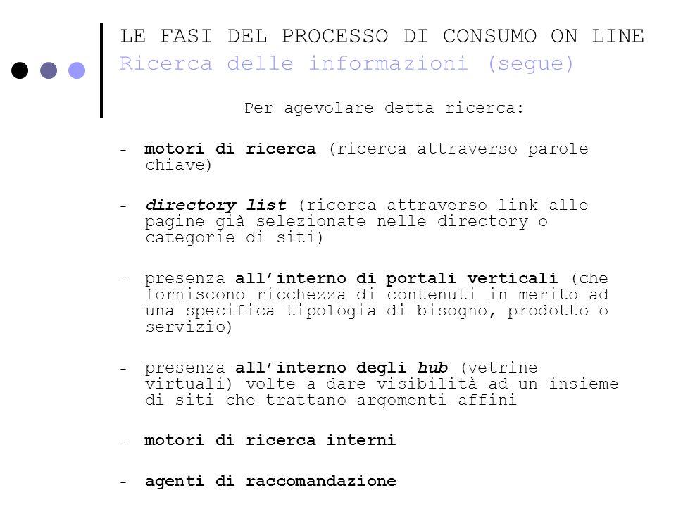 LE FASI DEL PROCESSO DI CONSUMO ON LINE Ricerca delle informazioni (segue) Per agevolare detta ricerca: - motori di ricerca (ricerca attraverso parole