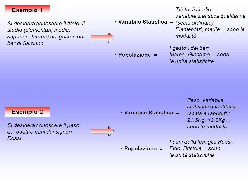 Esempio 1 Si desidera conoscere il titolo di studio (elementari, medie, superiori, laurea) dei gestori dei bar di Saronno Variabile Statistica = Popol