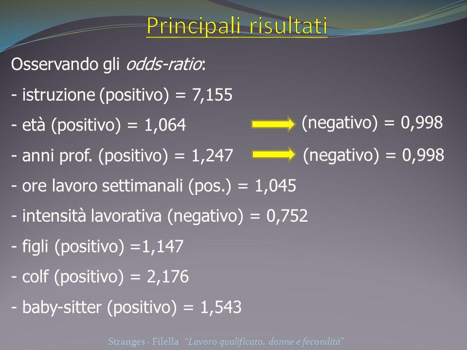 Osservando gli odds-ratio: - istruzione (positivo) = 7,155 - età (positivo) = 1,064 - anni prof. (positivo) = 1,247 - ore lavoro settimanali (pos.) =