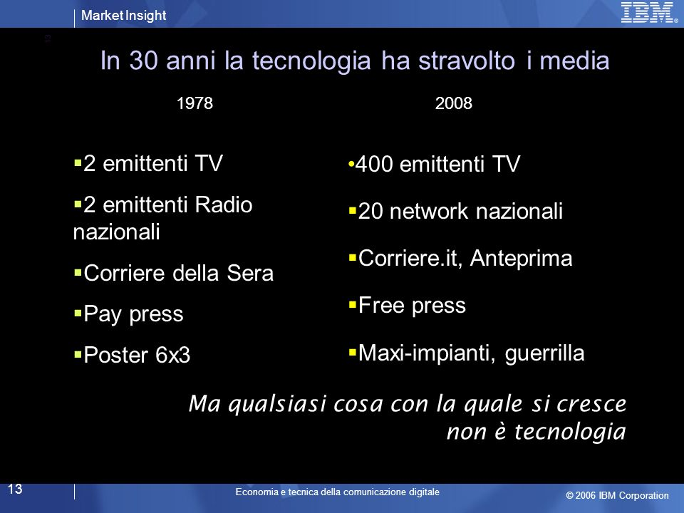 Market Insight © 2006 IBM Corporation Economia e tecnica della comunicazione digitale 13 In 30 anni la tecnologia ha stravolto i media 2 emittenti TV