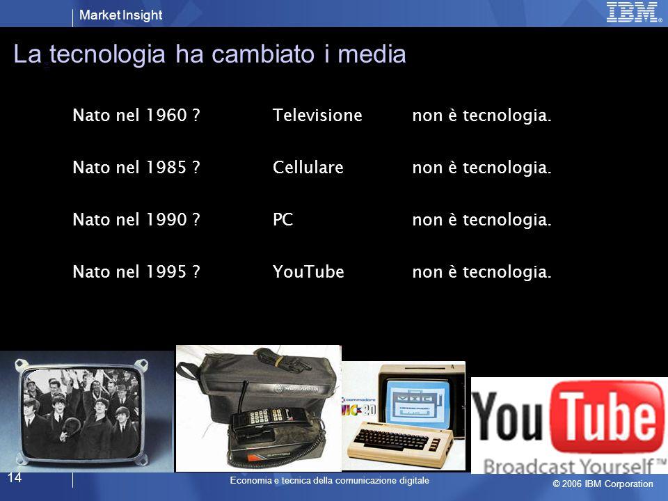 Market Insight © 2006 IBM Corporation Economia e tecnica della comunicazione digitale 14 La tecnologia ha cambiato i media Nato nel 1960 .