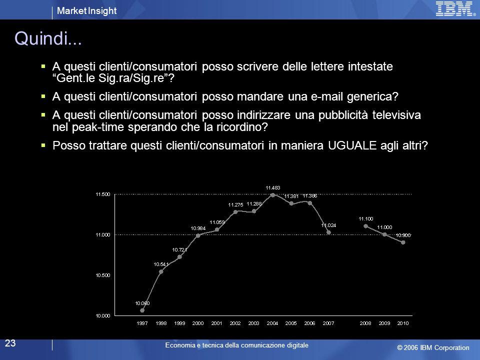 Market Insight © 2006 IBM Corporation Economia e tecnica della comunicazione digitale 23 Quindi...