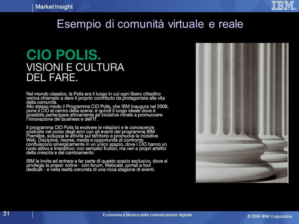 Market Insight © 2006 IBM Corporation Economia e tecnica della comunicazione digitale 31 Esempio di comunità virtuale e reale