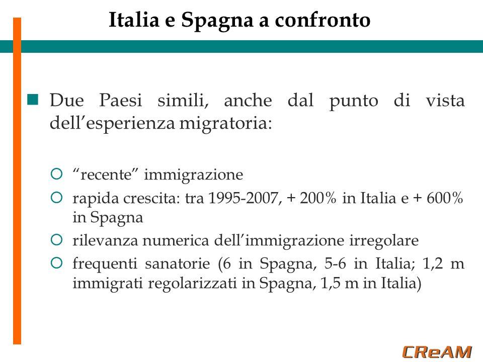 Italia e Spagna a confronto Due Paesi simili, anche dal punto di vista dellesperienza migratoria: recente immigrazione rapida crescita: tra 1995-2007,