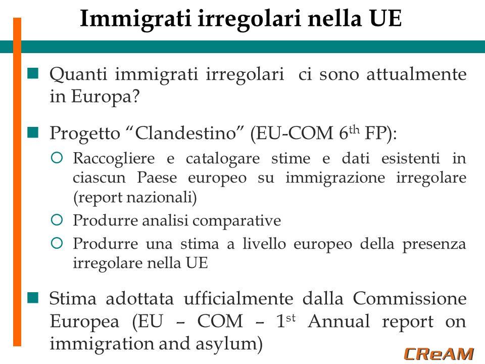 Immigrati irregolari nella UE Quanti immigrati irregolari ci sono attualmente in Europa? Progetto Clandestino (EU-COM 6 th FP): Raccogliere e cataloga