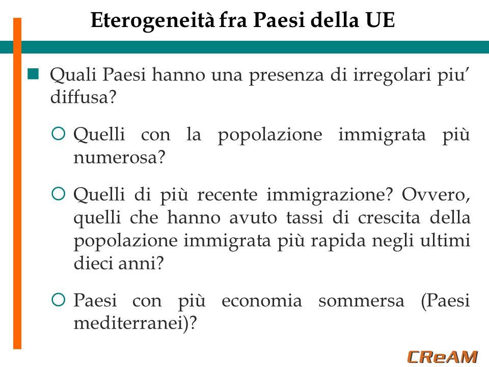 Eterogeneità fra Paesi della UE Quali Paesi hanno una presenza di irregolari piu diffusa? Quelli con la popolazione immigrata più numerosa? Quelli di