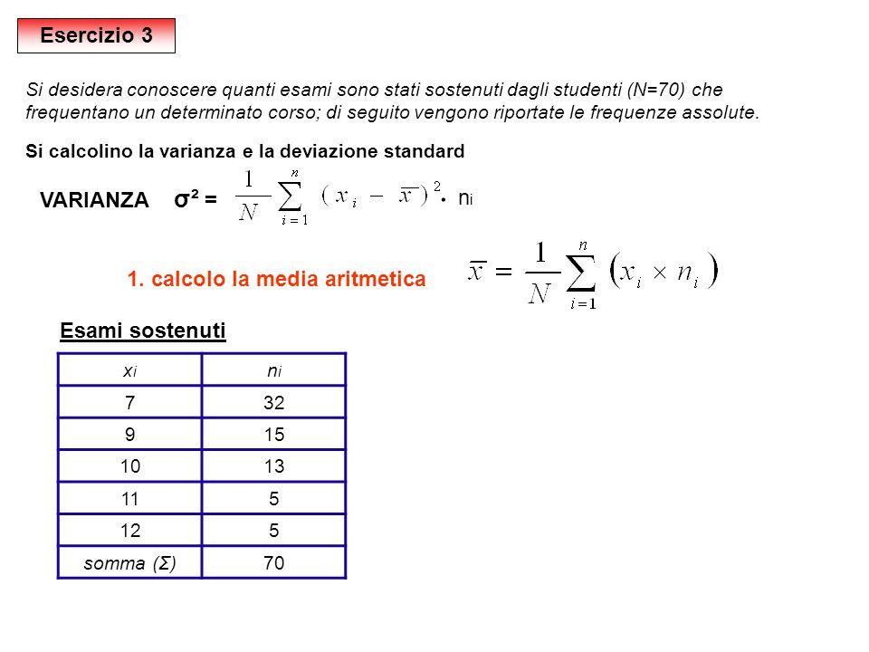 Esercizio 3 Si desidera conoscere quanti esami sono stati sostenuti dagli studenti (N=70) che frequentano un determinato corso; di seguito vengono rip
