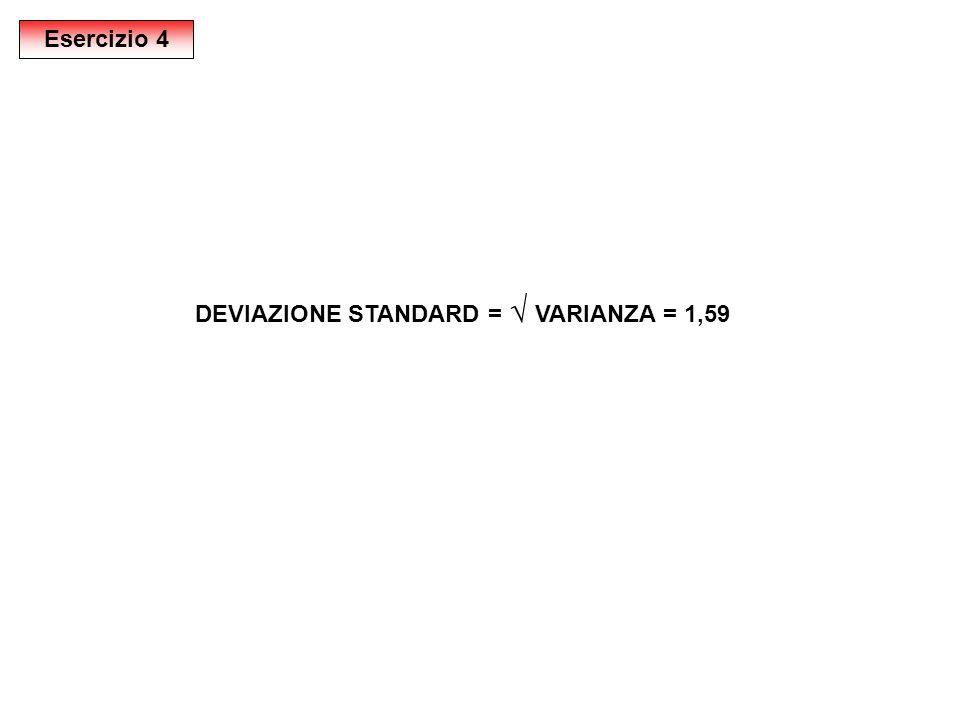 DEVIAZIONE STANDARD = VARIANZA = 1,59 Esercizio 4