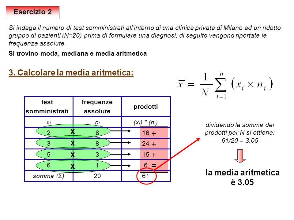 +++=+++= xxxx Esercizio 2 Si indaga il numero di test somministrati allinterno di una clinica privata di Milano ad un ridotto gruppo di pazienti (N=20