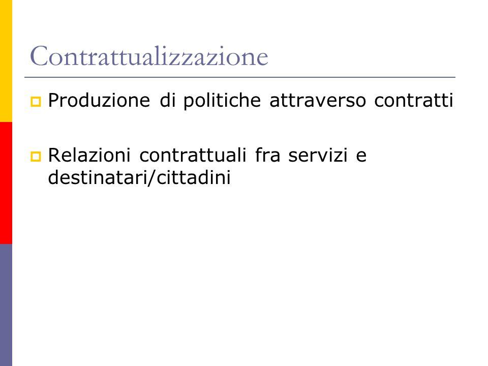 Contrattualizzazione Produzione di politiche attraverso contratti Relazioni contrattuali fra servizi e destinatari/cittadini