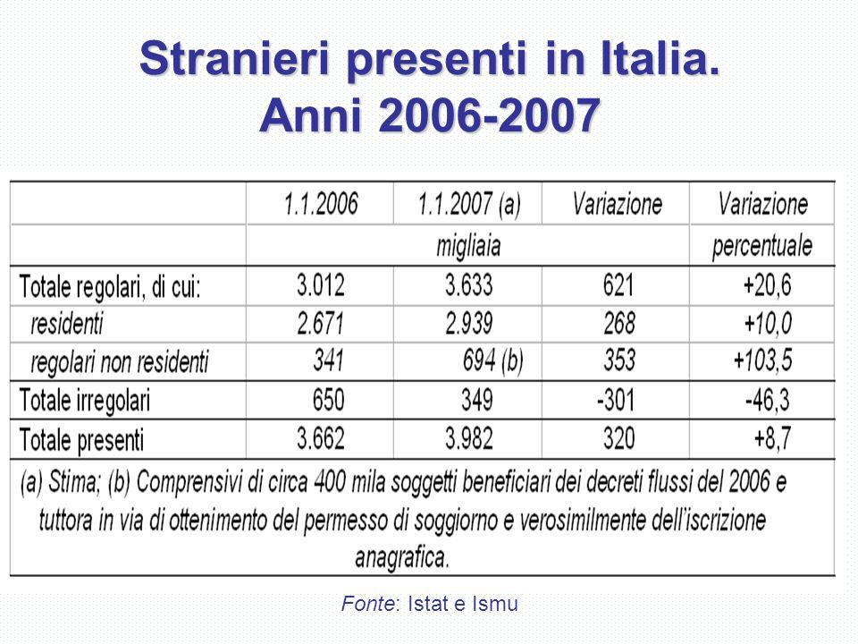 Indicatori di struttura della popolazione residente secondo differenti ipotesi circa lintensità del flusso netto dallestero.