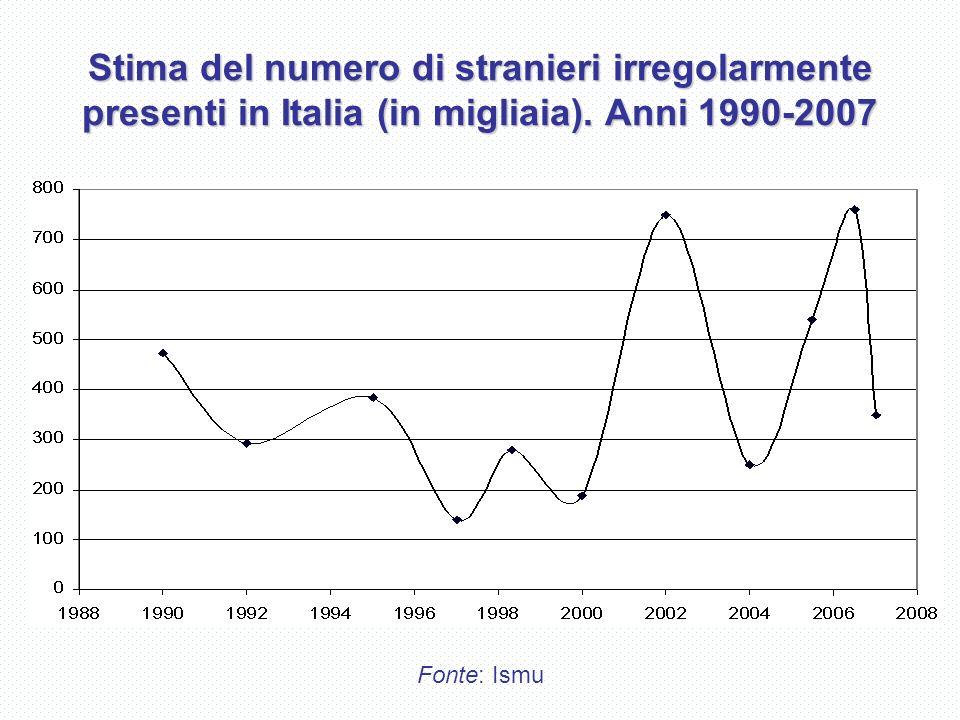 Stima del numero di stranieri irregolarmente presenti in Italia (in migliaia).