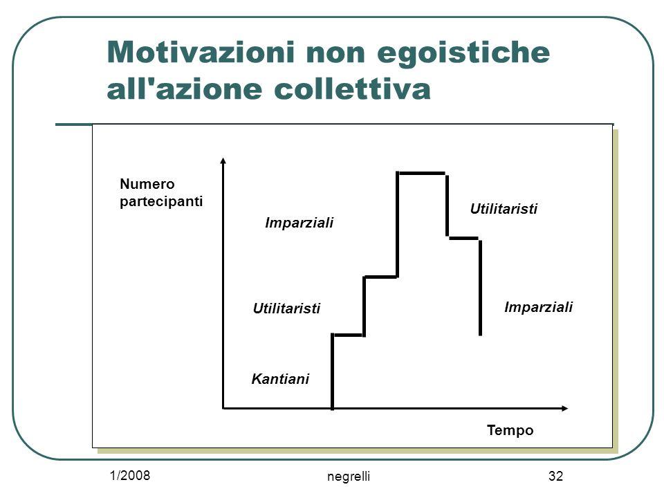 1/2008 negrelli 32 Motivazioni non egoistiche all'azione collettiva Numero partecipanti Tempo Kantiani Utilitaristi Imparziali Utilitaristi Imparziali