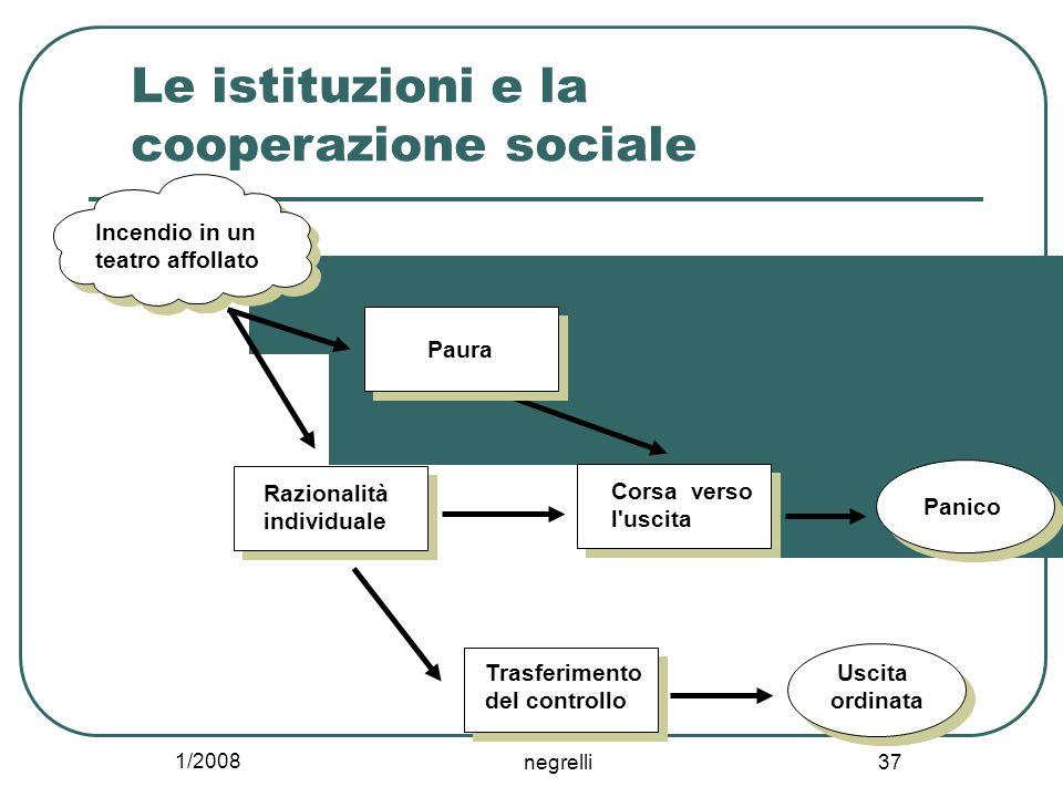1/2008 negrelli 37 Le istituzioni e la cooperazione sociale Incendio in un teatro affollato Razionalità individuale Corsa verso l'uscita Panico Uscita