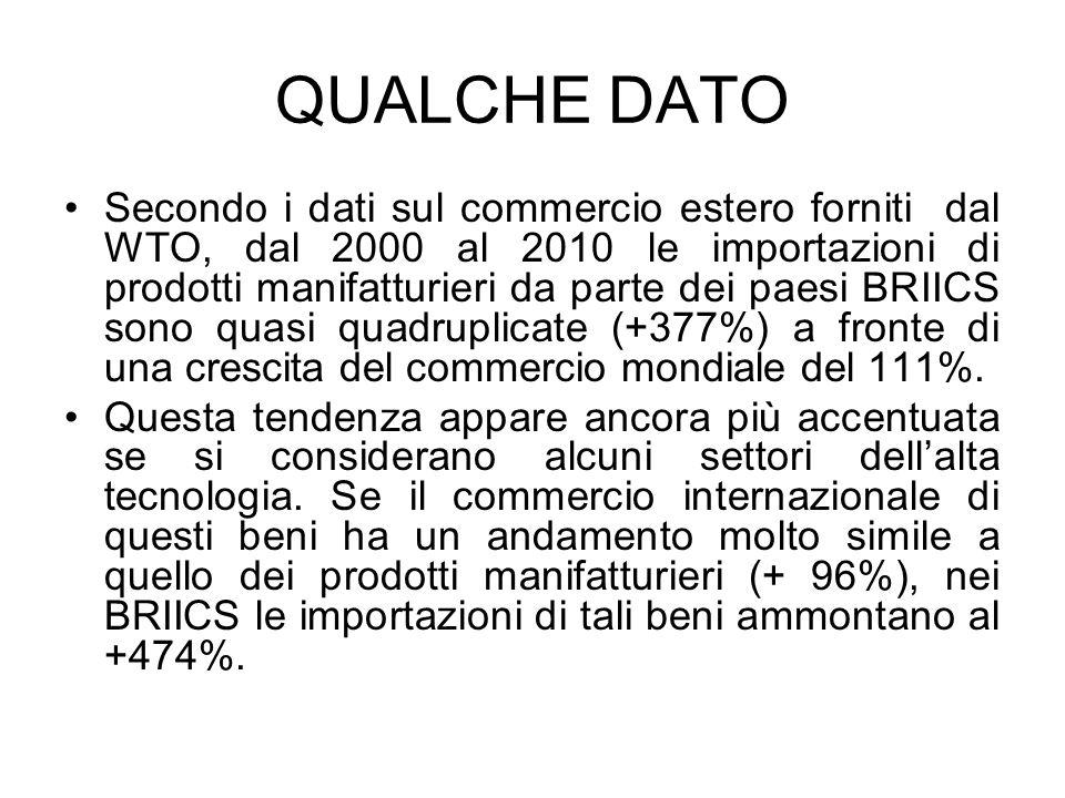 QUALCHE DATO Secondo i dati sul commercio estero forniti dal WTO, dal 2000 al 2010 le importazioni di prodotti manifatturieri da parte dei paesi BRIICS sono quasi quadruplicate (+377%) a fronte di una crescita del commercio mondiale del 111%.