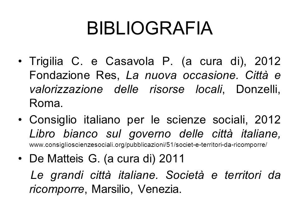 BIBLIOGRAFIA Trigilia C. e Casavola P. (a cura di), 2012 Fondazione Res, La nuova occasione.