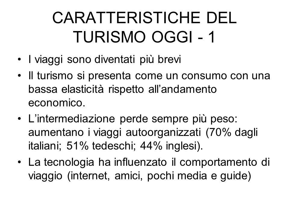 CARATTERISTICHE DEL TURISMO OGGI - 2 Aumento dellagriturismo (in Italia 170.000, +144% delle strutture, +180% dei posti letto dal 2000 al 2010).