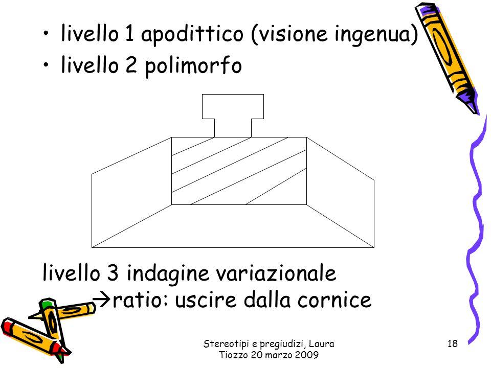 Stereotipi e pregiudizi, Laura Tiozzo 20 marzo 2009 18 livello 1 apodittico (visione ingenua) livello 2 polimorfo livello 3 indagine variazionale rati