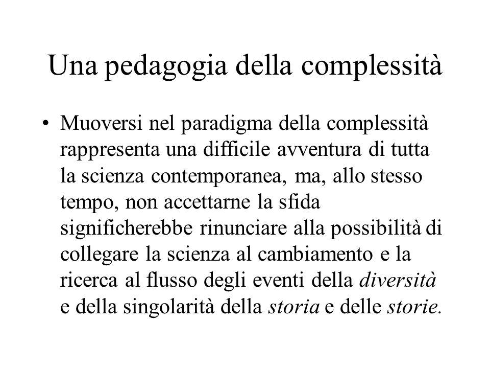 Alcuni cambiamenti terminologici Pedagogia emendativa Ortopedagogia Pedagogia curativa Pedagogia daiuto Pedagogia di sostegno Pedagogia speciale
