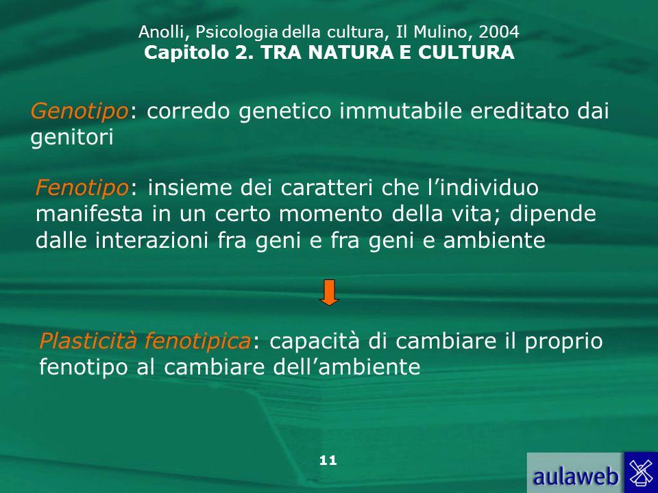 11 Anolli, Psicologia della cultura, Il Mulino, 2004 Capitolo 2. TRA NATURA E CULTURA Genotipo: corredo genetico immutabile ereditato dai genitori Fen