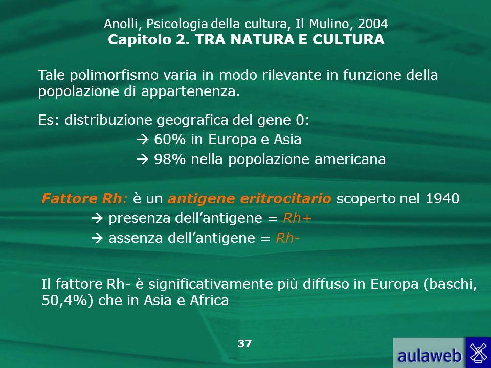 37 Anolli, Psicologia della cultura, Il Mulino, 2004 Capitolo 2. TRA NATURA E CULTURA Tale polimorfismo varia in modo rilevante in funzione della popo