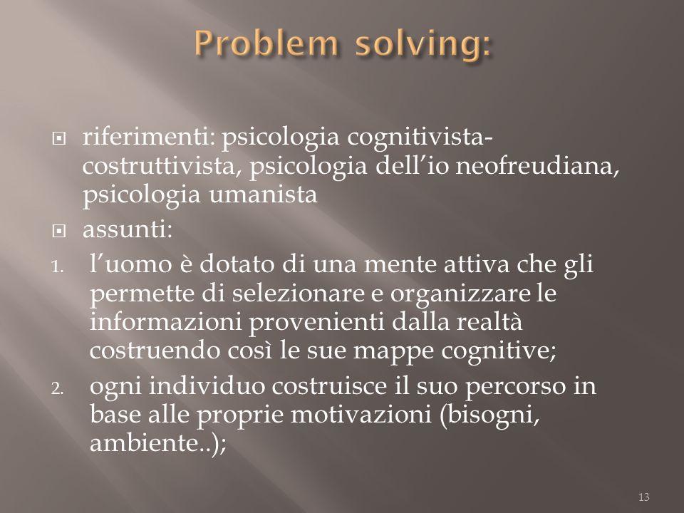 riferimenti: psicologia cognitivista- costruttivista, psicologia dellio neofreudiana, psicologia umanista assunti: 1.