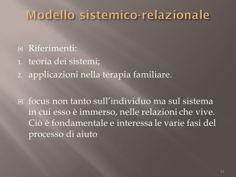 Riferimenti: 1.teoria dei sistemi; 2. applicazioni nella terapia familiare.