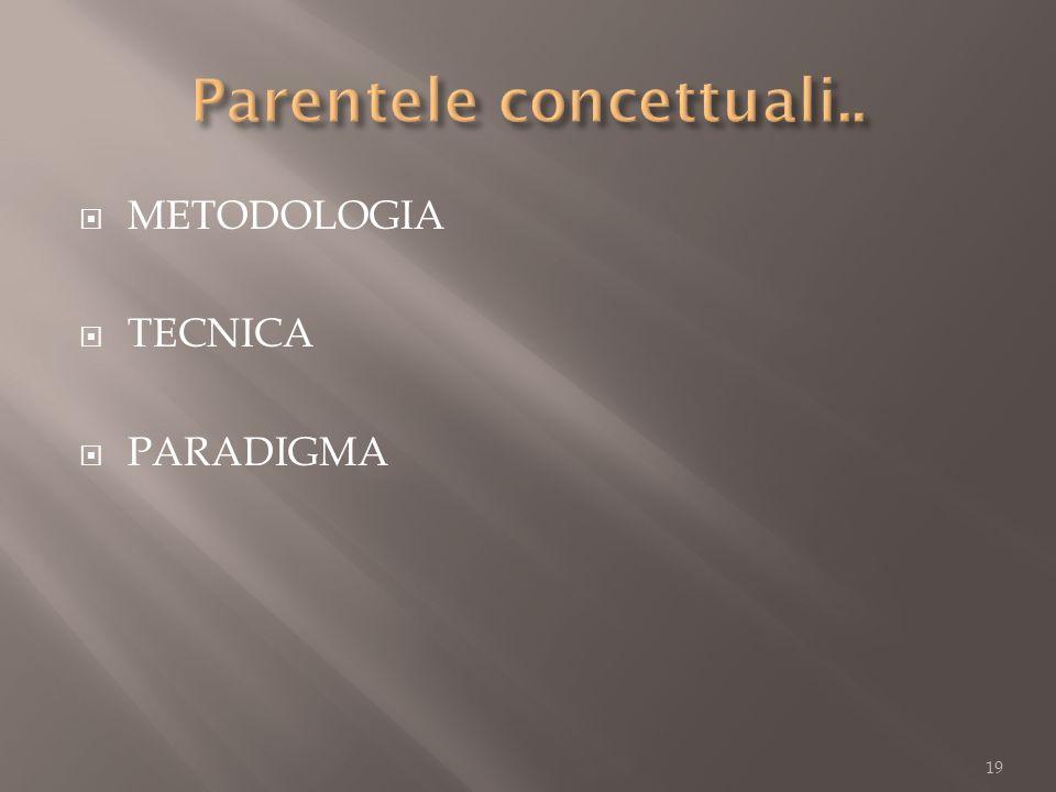 METODOLOGIA TECNICA PARADIGMA 19