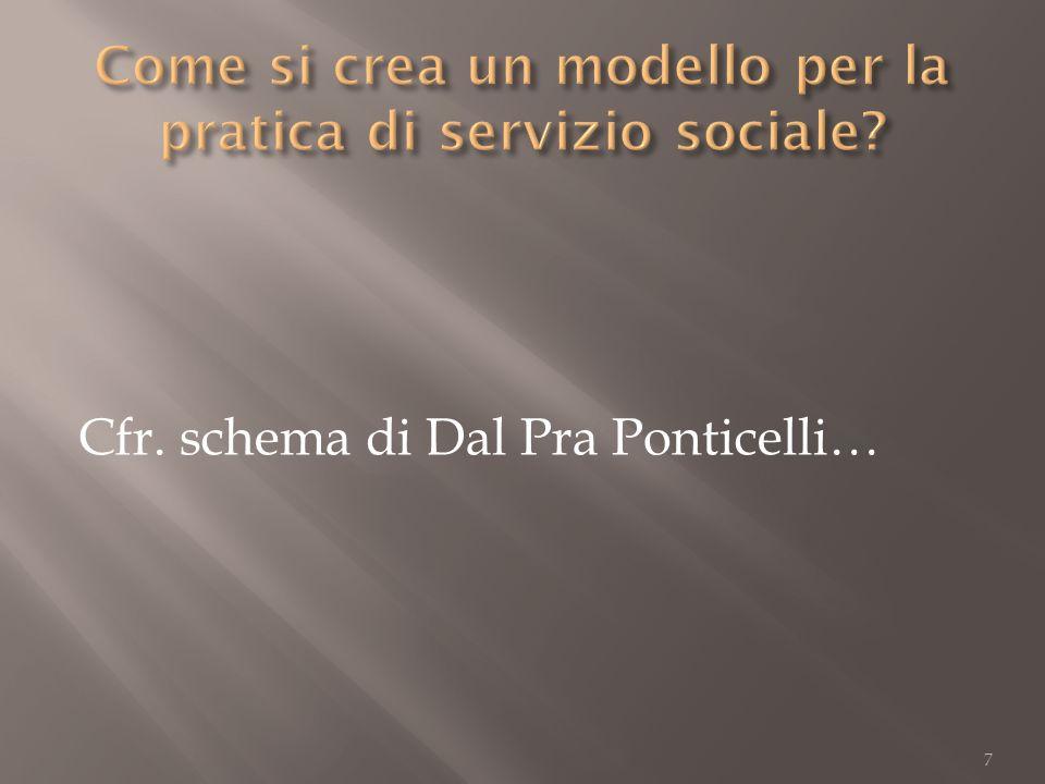 Cfr. schema di Dal Pra Ponticelli… 7