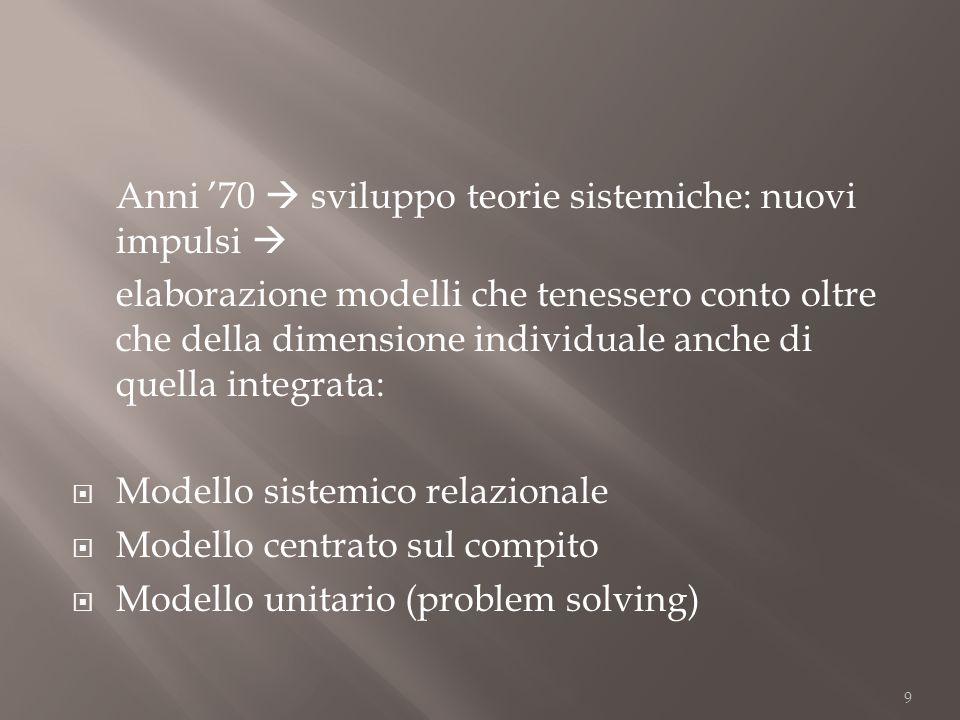 Anni 70 sviluppo teorie sistemiche: nuovi impulsi elaborazione modelli che tenessero conto oltre che della dimensione individuale anche di quella integrata: Modello sistemico relazionale Modello centrato sul compito Modello unitario (problem solving) 9