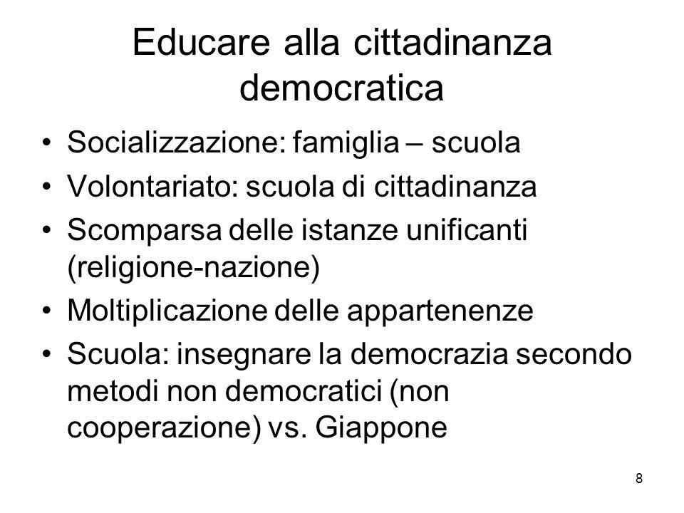 8 Educare alla cittadinanza democratica Socializzazione: famiglia – scuola Volontariato: scuola di cittadinanza Scomparsa delle istanze unificanti (re
