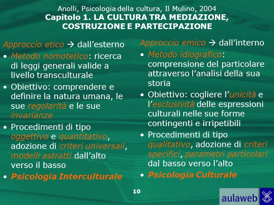 10 Anolli, Psicologia della cultura, Il Mulino, 2004 Capitolo 1. LA CULTURA TRA MEDIAZIONE, COSTRUZIONE E PARTECIPAZIONE Approccio etico dallesterno M