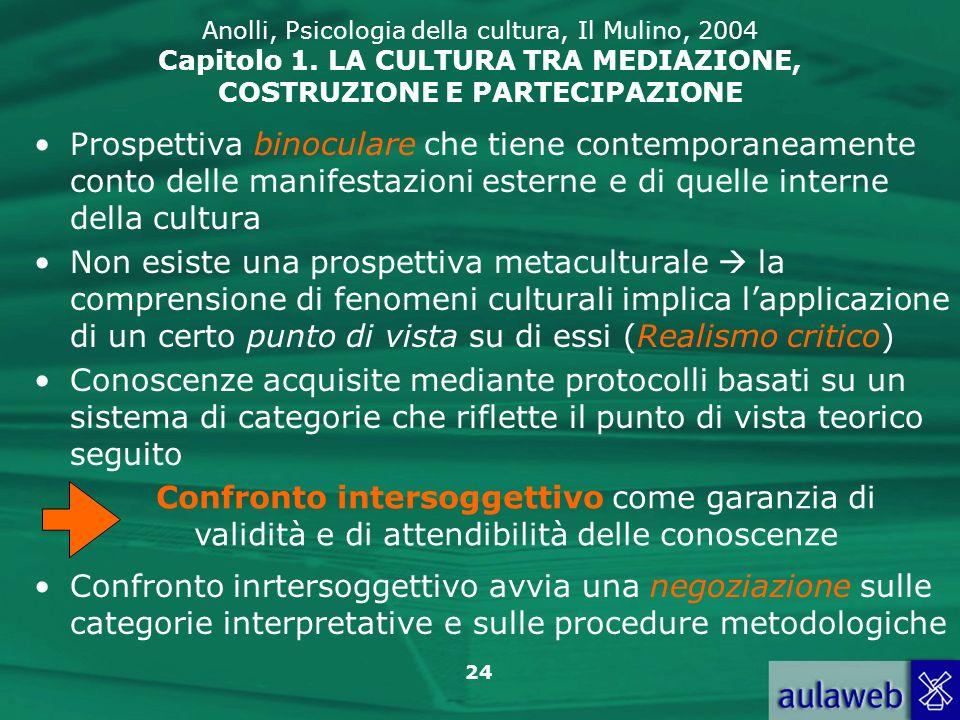 24 Anolli, Psicologia della cultura, Il Mulino, 2004 Capitolo 1. LA CULTURA TRA MEDIAZIONE, COSTRUZIONE E PARTECIPAZIONE Prospettiva binoculare che ti