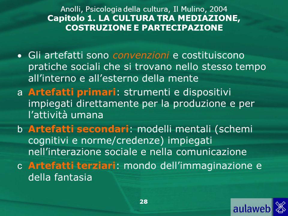 28 Anolli, Psicologia della cultura, Il Mulino, 2004 Capitolo 1. LA CULTURA TRA MEDIAZIONE, COSTRUZIONE E PARTECIPAZIONE Gli artefatti sono convenzion