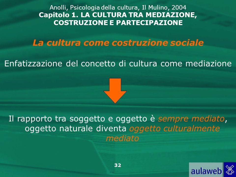 32 Anolli, Psicologia della cultura, Il Mulino, 2004 Capitolo 1. LA CULTURA TRA MEDIAZIONE, COSTRUZIONE E PARTECIPAZIONE Enfatizzazione del concetto d