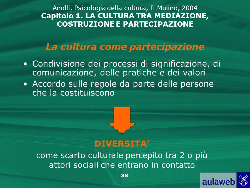 38 Anolli, Psicologia della cultura, Il Mulino, 2004 Capitolo 1. LA CULTURA TRA MEDIAZIONE, COSTRUZIONE E PARTECIPAZIONE Condivisione dei processi di