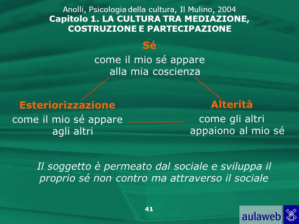 41 Anolli, Psicologia della cultura, Il Mulino, 2004 Capitolo 1.