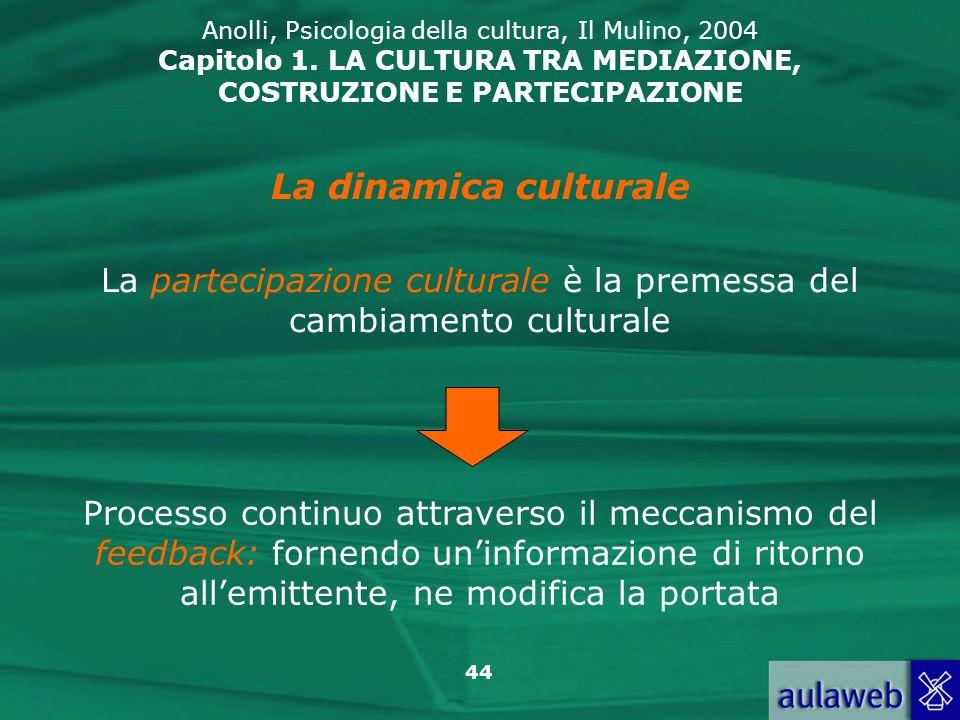 44 Anolli, Psicologia della cultura, Il Mulino, 2004 Capitolo 1. LA CULTURA TRA MEDIAZIONE, COSTRUZIONE E PARTECIPAZIONE La partecipazione culturale è