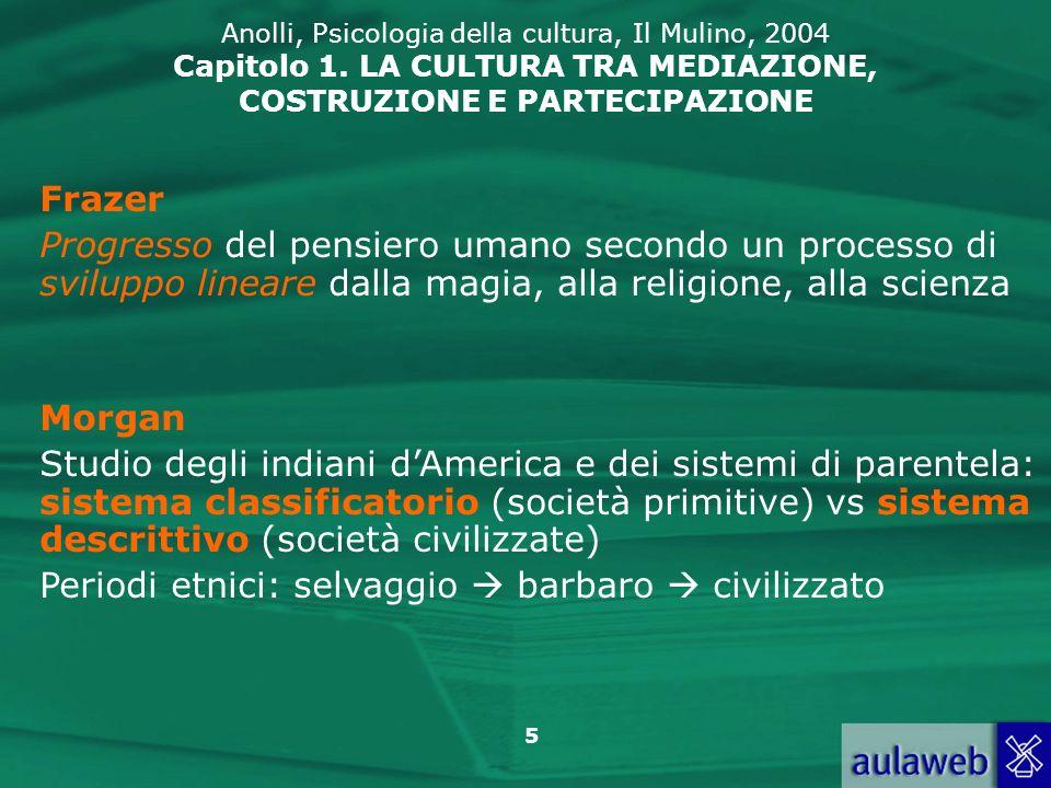 5 Anolli, Psicologia della cultura, Il Mulino, 2004 Capitolo 1. LA CULTURA TRA MEDIAZIONE, COSTRUZIONE E PARTECIPAZIONE Frazer Progresso del pensiero