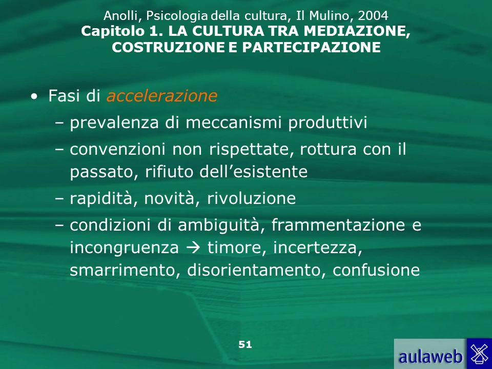 51 Anolli, Psicologia della cultura, Il Mulino, 2004 Capitolo 1. LA CULTURA TRA MEDIAZIONE, COSTRUZIONE E PARTECIPAZIONE Fasi di accelerazione –preval