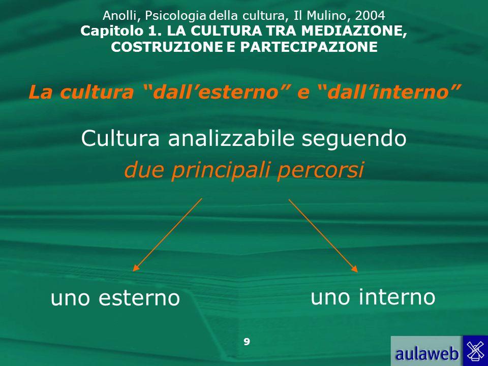 9 Anolli, Psicologia della cultura, Il Mulino, 2004 Capitolo 1. LA CULTURA TRA MEDIAZIONE, COSTRUZIONE E PARTECIPAZIONE Cultura analizzabile seguendo