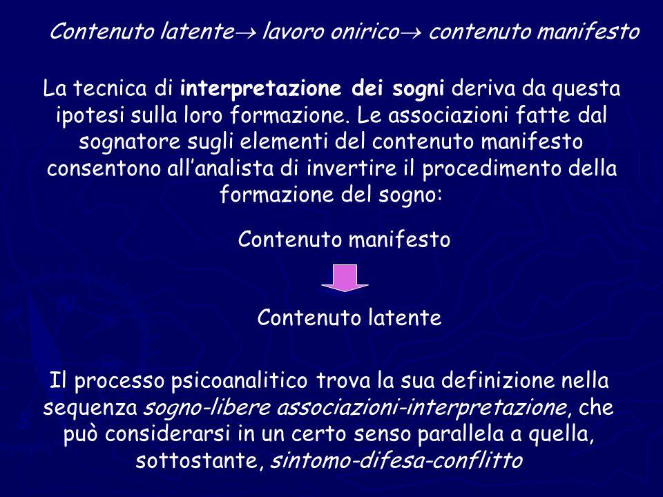 Il processo psicoanalitico trova la sua definizione nella sequenza sogno-libere associazioni-interpretazione, che può considerarsi in un certo senso p