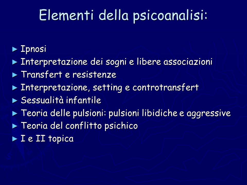 Elementi della psicoanalisi: Ipnosi Ipnosi Interpretazione dei sogni e libere associazioni Interpretazione dei sogni e libere associazioni Transfert e