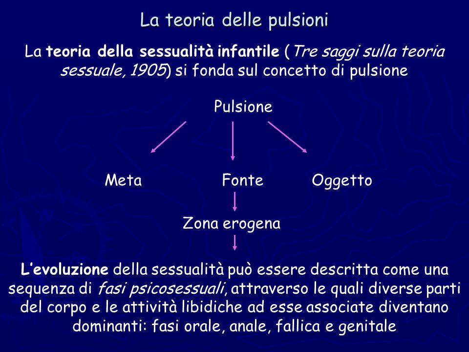 La teoria delle pulsioni La teoria della sessualità infantile (Tre saggi sulla teoria sessuale, 1905) si fonda sul concetto di pulsione Pulsione Fonte